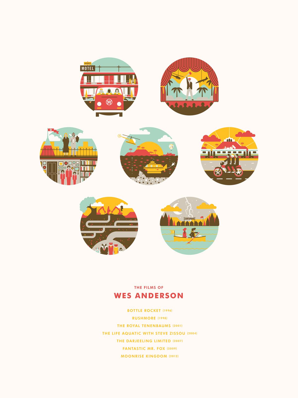 illustration films de wes anderson